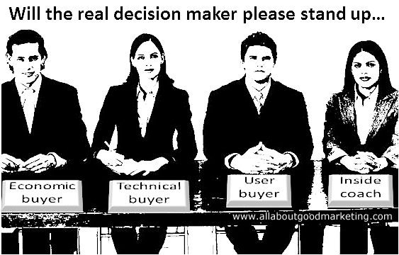 B2B decision makers